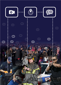 About FirstNet